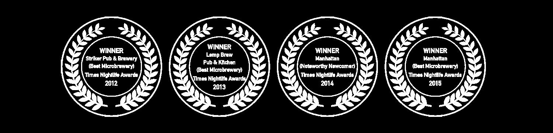 microbrewery awards